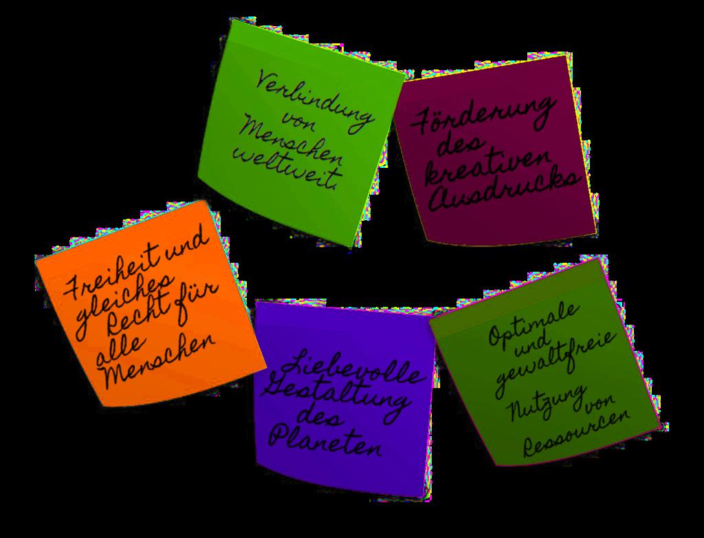 """Bunte Post-Its mit den Texten: """"Verbindung von Menschen weltweit""""; """"Förderung des kreativen Ausdrucks""""; """"Freiheit und gleiches Recht für alle Menschen""""; """"Liebevolle Gestaltung des Planeten""""; """"Optimale und gewaltfreie Nutzung von Ressourcen"""""""